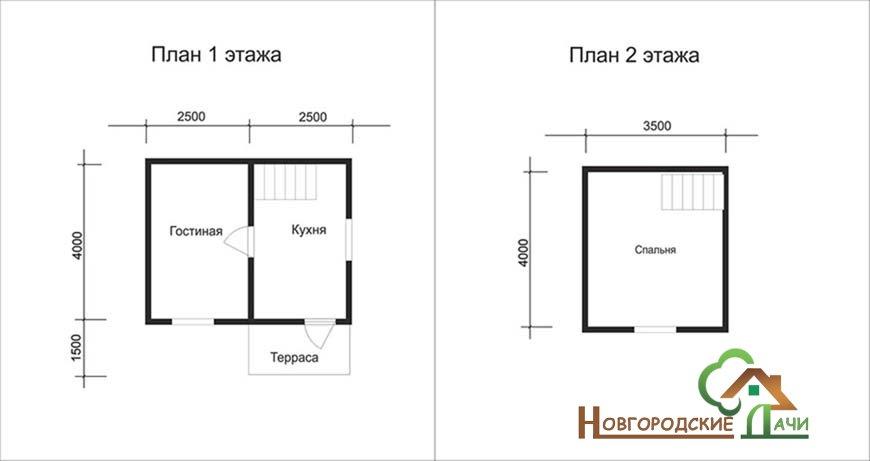 Проект дома «D1»